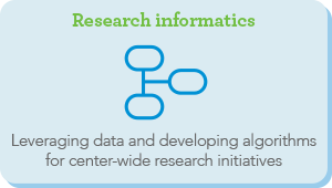 Research Informatics