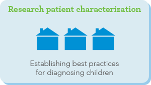 Research Patient Characterization